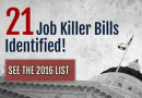 Two Job Killer Bills Held in Appropriations; Eight Move to Senate or Assembly Floors for Action